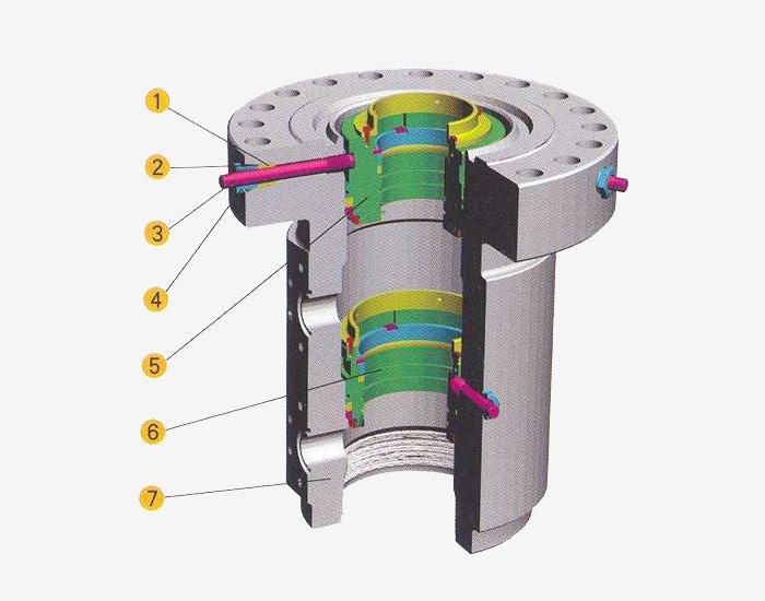 product-Sino Global-wellhead equipments-img-1